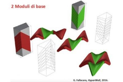 Saddle-shaped Hyparwall-Elementi per muri, torri e facciate