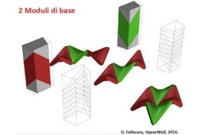 Saddle-shaped Hyparwall-Elementi per muri, torri e facciate